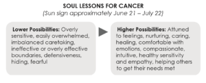 Soul lessons for Cancer