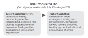 Leo Soul Lessons Graphic